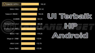 UI Terbaik HP Android ColorOS Oppo