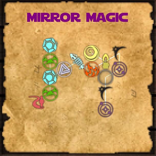 Magic Craft  Thaumcraft