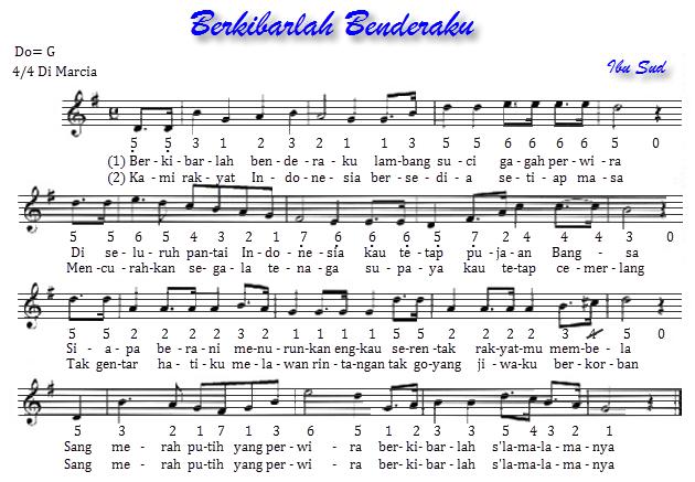36 Not Angka Lagu Wajib Nasional - FileNya