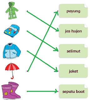 Pasangkan dengan menarik garis antara gambar dan nama benda wwwjokowidodo-marufamin.com