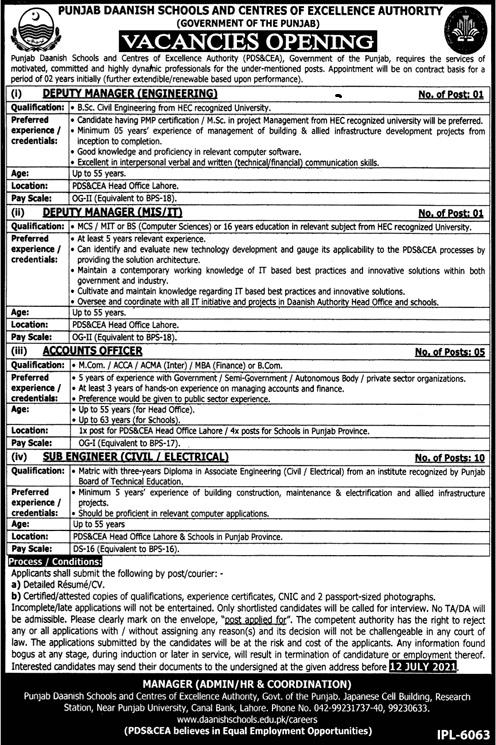 Latest Jobs in Punjab Daanish School 2021