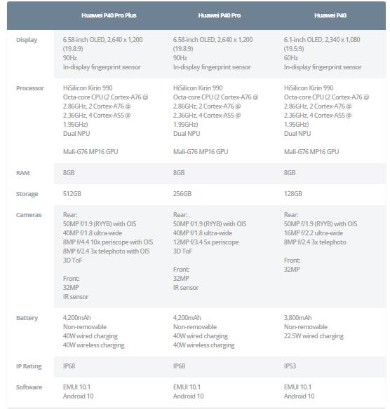 Huawei P40, P40 Pro, and P40 Pro Plus مواصفات