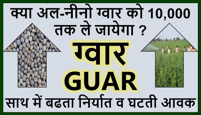 क्या अल-नीनो के कारण ग्वार के भाव 10,000 हो सकते है ?   Guar, guar gum, guar price, guar gum price, guar demand, guar gum demand, guar seed production, guar seed stock, guar seed consumption, guar gum cultivation, guar gum cultivation in india, Guar gum farming, guar gum export from india , guar seed export, guar gum export, guar gum farming, guar gum cultivation consultancy, today guar price, today guar gum price, ग्वार, ग्वार गम, ग्वार मांग, ग्वार गम निर्यात 2018-2019, ग्वार गम निर्यात -2019, ग्वार उत्पादन, ग्वार कीमत, ग्वार गम मांग, Guar Gum, Guar seed, guar , guar gum, guar gum export from india, guar gum export to USA, guar demand USA, guar future price, guar future demand, guar production 2019, guar gum demand 2019