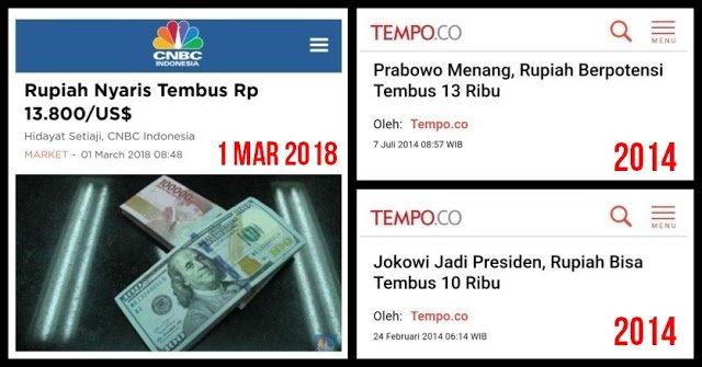 Rupiah Nyaris Tembus Rp.13.800,- Emang Sekarang Presidennya Prabowo?