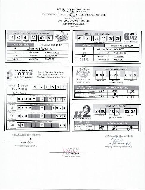 6-42 lotto results archive