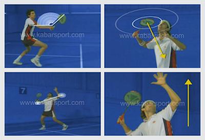 teknik dasar bermain olahraga bulutangkis badminton