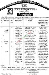 Natore Palli Bidyut Samity- 2 Job Circular