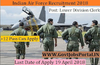 Indian Air Force Recruitment 2018– 145 Multi Tasking Staff, Lower Division Clerk