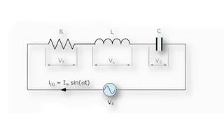 التوصيل على التوالي (RLC) في دوائر التيار المتردد