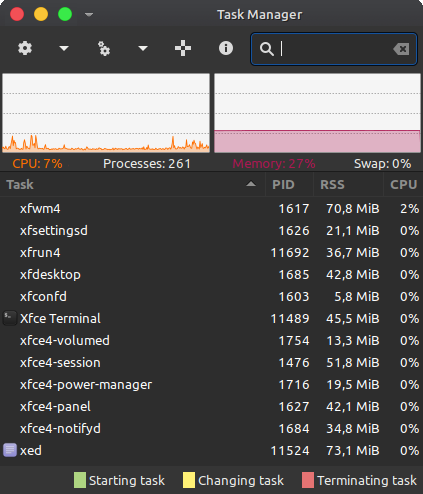 Task Manager Linux GUI