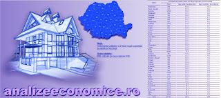 Câte locuințe s-au finalizat anul trecut la nivel de județe, cu câte camere și ce suprafață