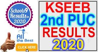 'Karnataka_2nd_PUC_Result_2020'