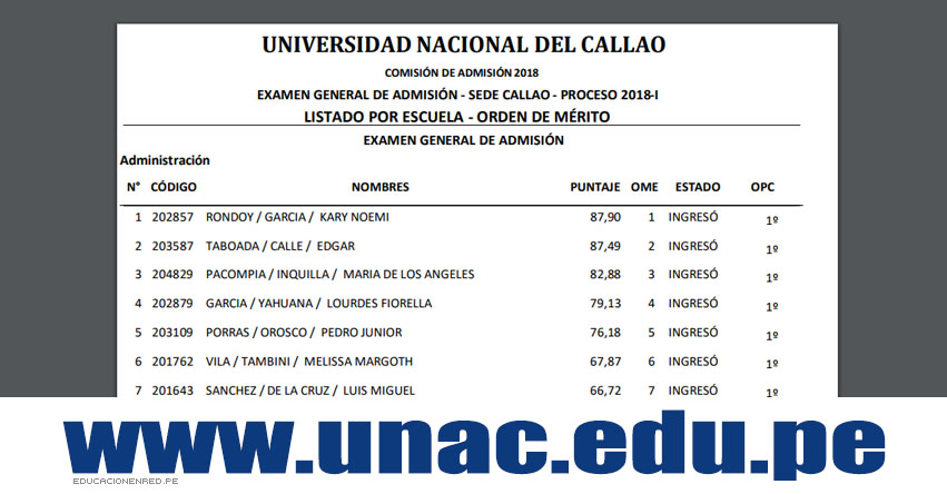 UNAC: Universidad del Callao publicó resultados Examen General de Admisión 2018-1 (22 Julio) Lista de Ingresantes - Universidad Nacional del Callao - www.unac.edu.pe