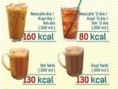 Berapa Kcal Sepinggan Nasi Lemak Dengan Nescafe Ais