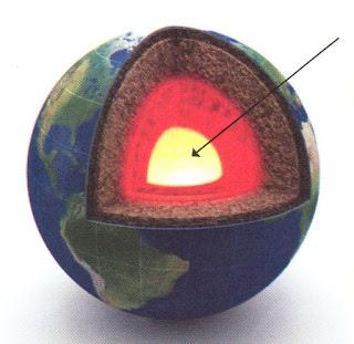 Sistem panas bumi.
