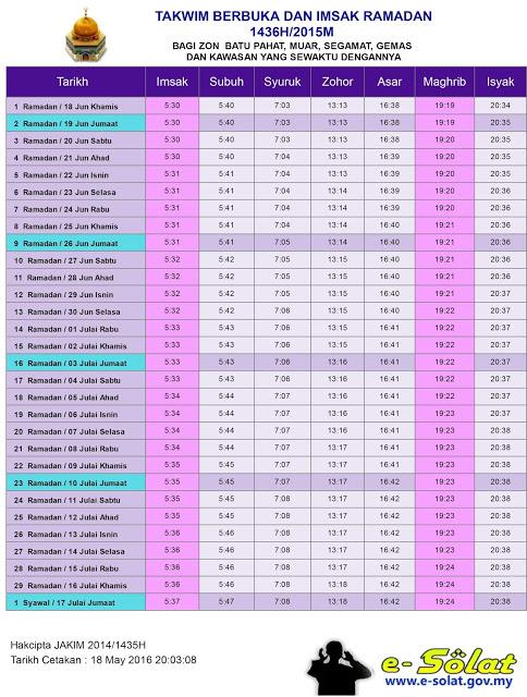 Waktu Berbuka Puasa Negeri Johor ZON 4 - Daerah Batu Pahat, Muar, Ledang, Segamat dan Gemas Johor