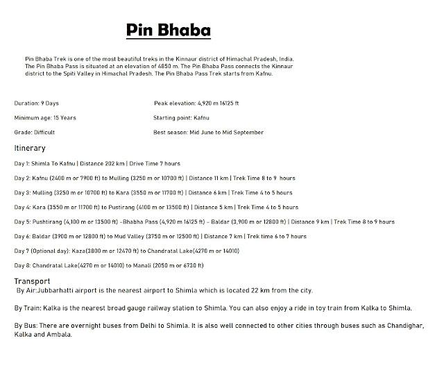 PIN BHABA DOC