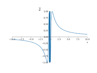 Find the limit of a function as x tends to Zero