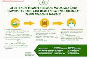 Info Pendaftaran Mahasiswa Baru UNU NTB Tahun 2020/2021