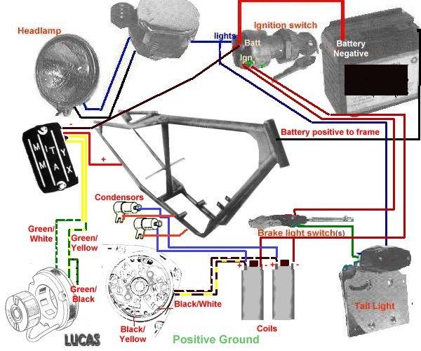 Honda Cb Unicorn Wiring Diagram - Carbonvotemuditblog \u2022