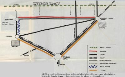 Schemat karkonoskiego trójkąta komunikacji szynowej