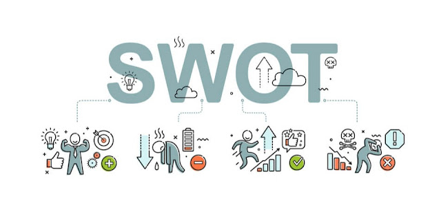 Pattern Of SWOT Analysis