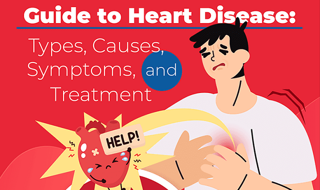 All about Heart Diseases