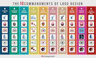 Creating Logos With Students - Understanding Visual Metaphor And Symbolic Meaning