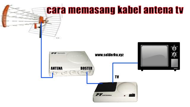 cara memasang kabel antena tv ke booster