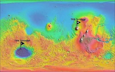 Titik tertinggi dan terendah di Mars