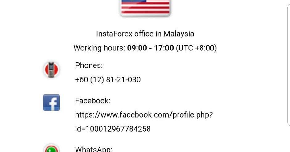 InstaForex Malaysia Review | Instaforex Review