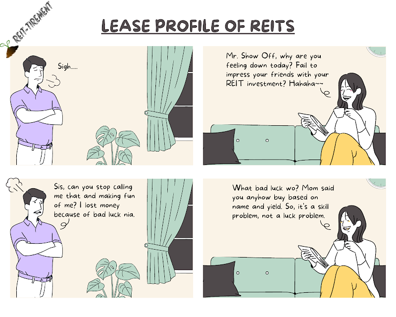 Comic Strip - Lease Profile of REITs