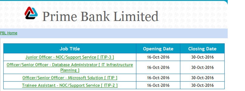 recruitment process of prime bank limited Application i applied online the process took 3+ months i interviewed at prime  bank (dhaka (bangladesh)) in january 2011 interview first circulars are.