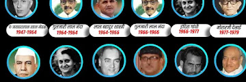 List of all Prime Ministers of India in Hindi. G.K of India .