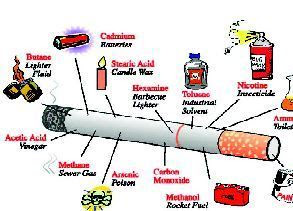 Federal Government Raises Tax On Cigarette Pack To N40