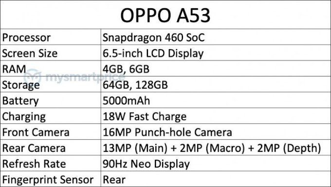 A New Oppo A53 is Coming Soon, Specifications Leak