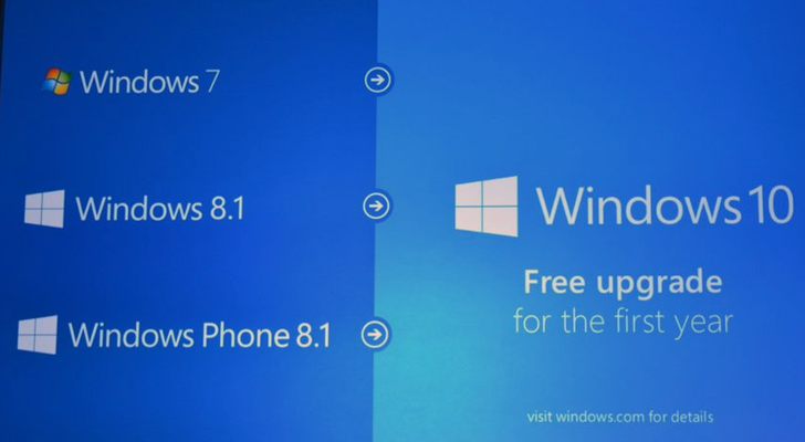 Here's How to Stop Windows 7 or 8 from Downloading Windows 10 Automatically