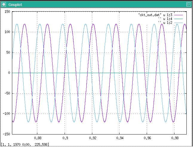 Python and Power Electronics: PLL with notch filter