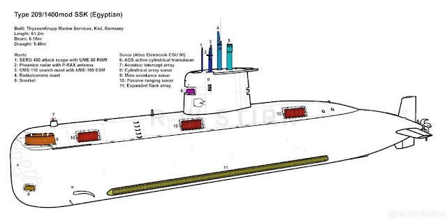 Submarino Tipo 209-1400 Mod Egipcio