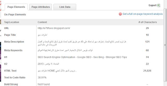 اهم العوامل فى زيادة سرعة الارشفة لدى المواقع و المدونات