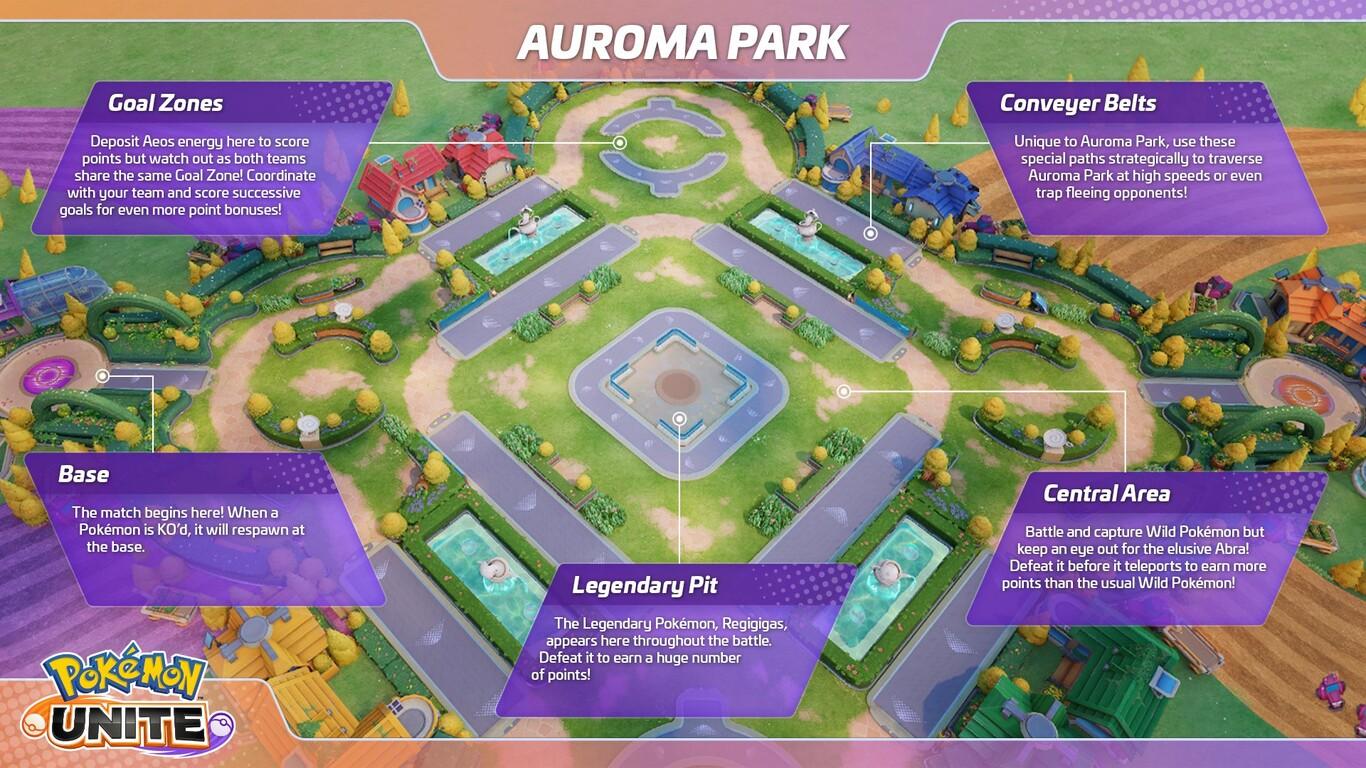 Auroma Park (Quick Games)