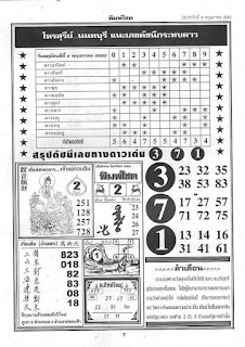 Thai-Lottery-Results-2nd-May 2019