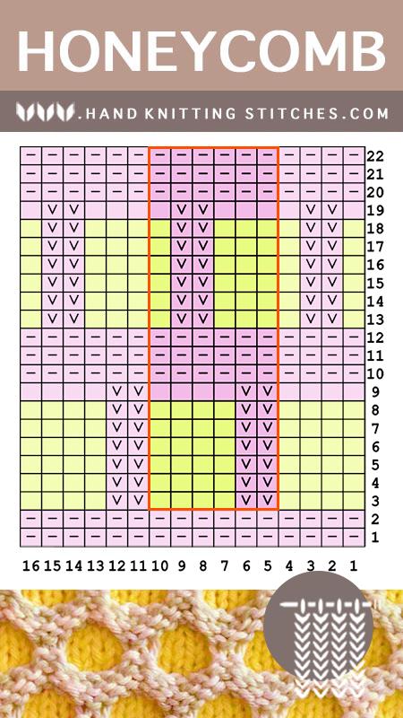 The Art of #Knitting - Honeycomb Slip Stitch Pattern
