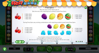 free spins in Fruit Shop slot game