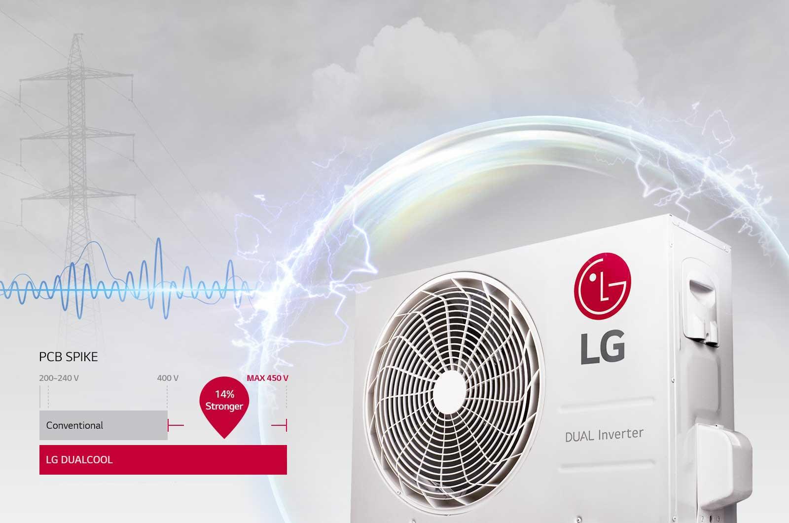 AC inverter LG Dual Cool