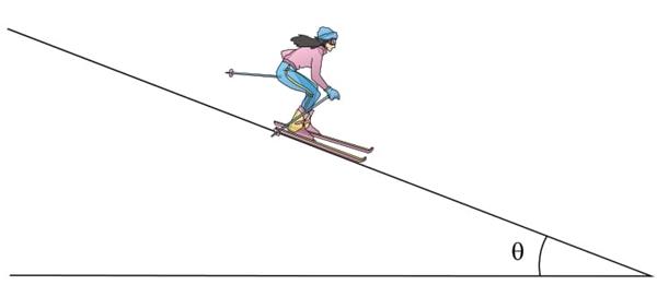 Uma esquiadora de massa 80 kg, incluindo todo o equipamento