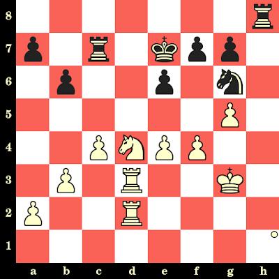 Les Blancs jouent et matent en 4 coups - Alexander Grischuk vs Alexandr Predke, Saint-Pétersbourg, 2018