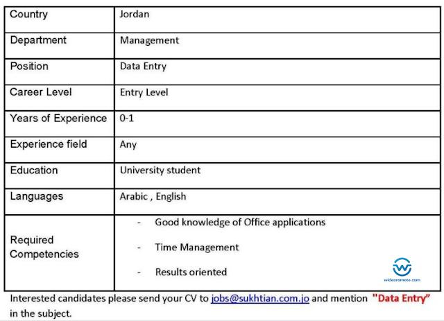 وظائف في الاردن, وظائف مجموعة منير سختيان في الاردن 2021, توظيف مدخلين بيانات, مطلوب مدخل بيانات
