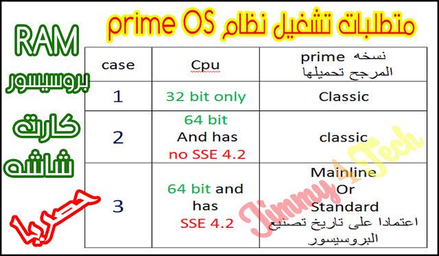 كيفيه معرفه تاريخ تصنيع البروسيسور+هل يدعم SSE 4.2