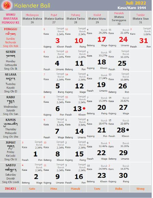 kalender bali juli 2022 - kanalmu